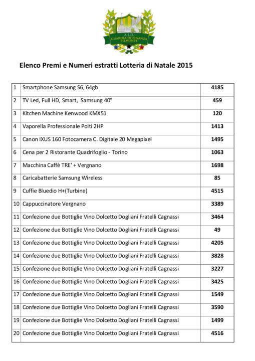 Elenco biglietti vincenti Natale 2015